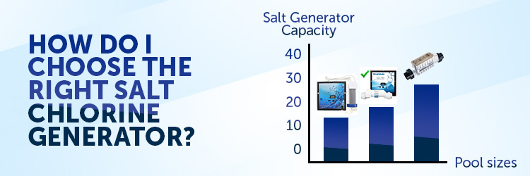 How to size a salt chlorine generator